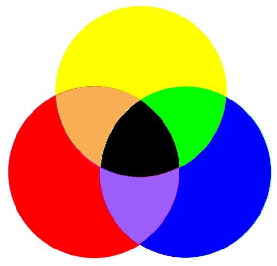 21cb0b592c4e ... red to yellow ...