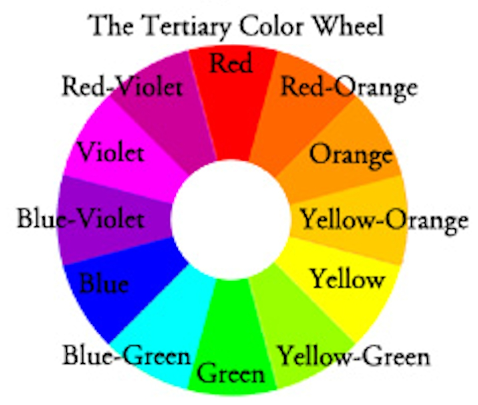 tertiary colors definition 28 images color psychology